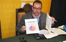 Mollerussa planteja un pressupost de 14,8 milions d'euros, un 6% menys